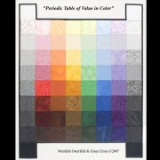 Periodic Table of Value in Color Chart