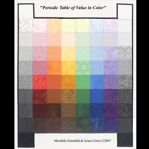 Periodic table of value in color chart urtaz Image collections